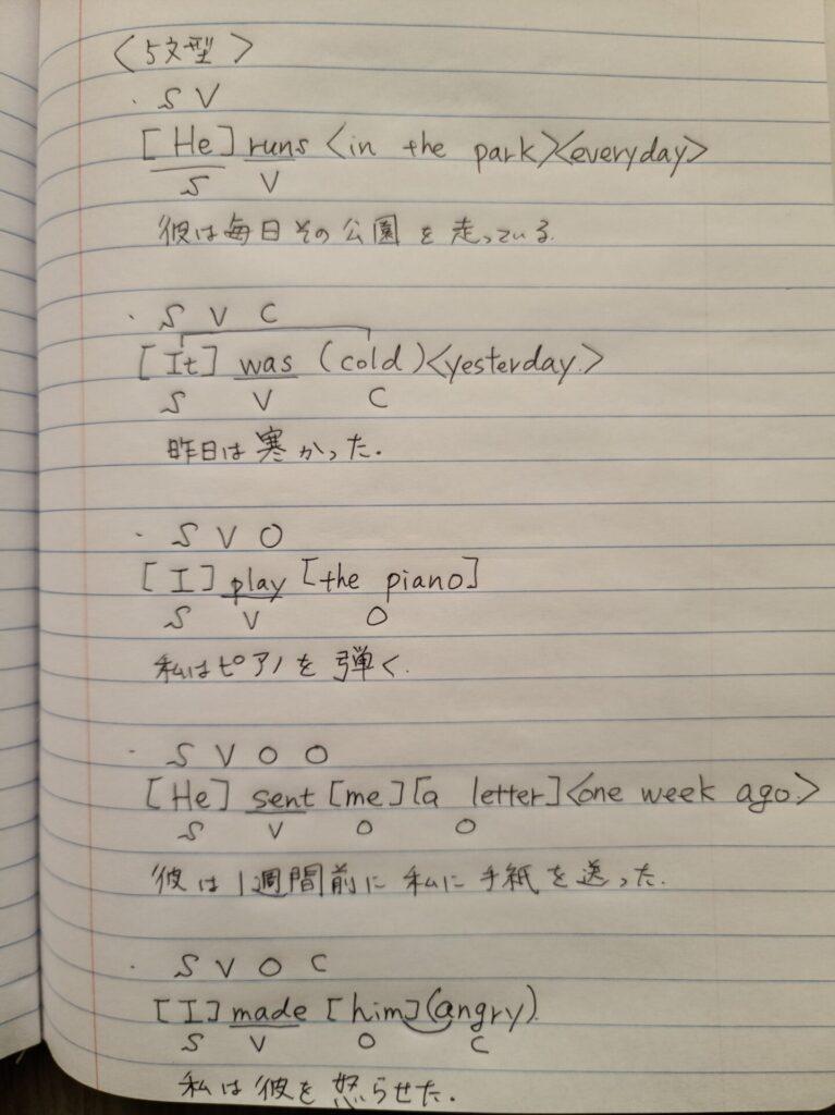 【英文構造丸わかり】英語文法勉強法!おすすめノート術